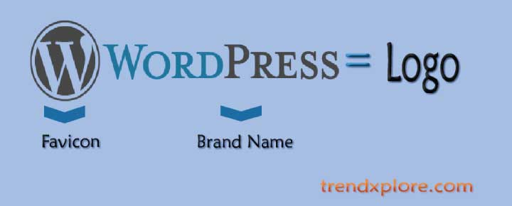 wordpress-logo-set-up